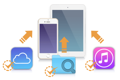iPhone Data Recovery User Guide